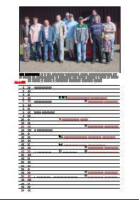 Eine Seite aus dem Kalender