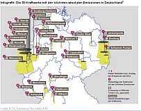 """Infografik """"30 Kraftwerke mit den höchsten Treibhausgasemissionen in Deutschland"""""""