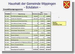 Präsentation von Heinz Hermann Lager