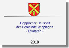 Präsentation Haushalt Wippingen von Heinz-Hermann Lager
