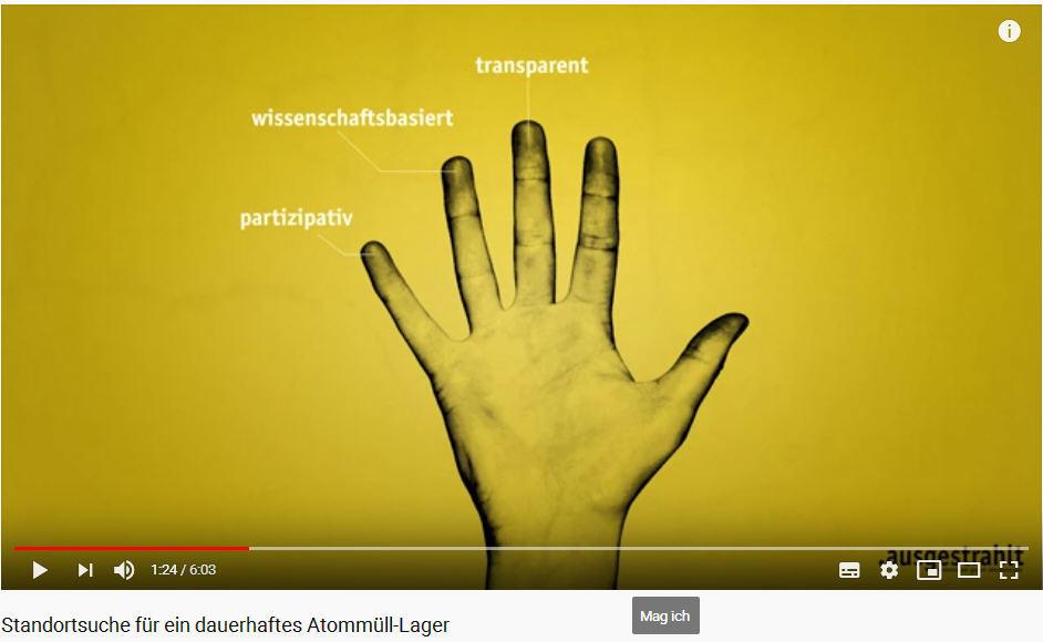 """Infofilm zur Standortsuche für ein dauerhaftes Atommülllager von """"ausgestrahlt"""""""