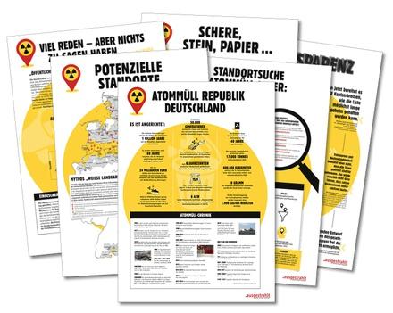 """Plakatserie von """"ausgestrahlt"""" zur Atommülllagersuche"""