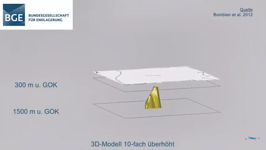 3D-Modell des Salzstocks bei Lathen