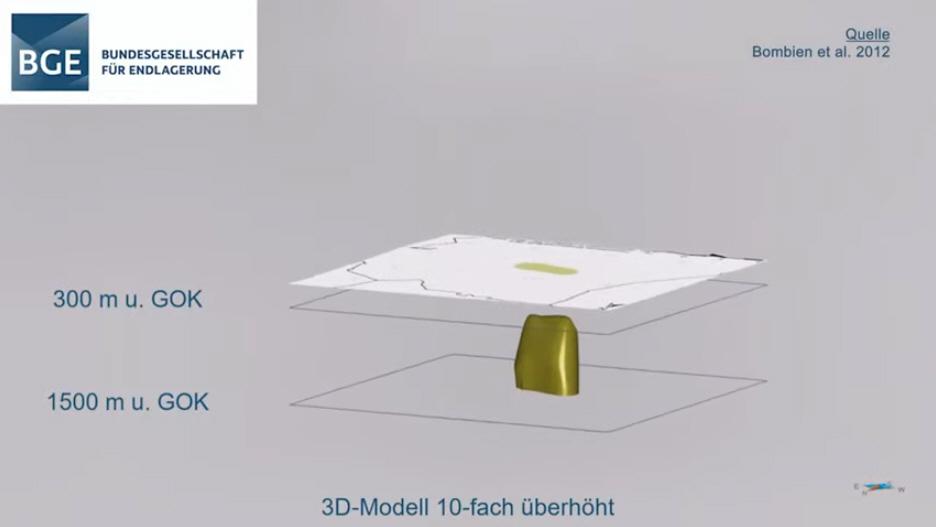 3D-Modell des Salzstocks Wahn